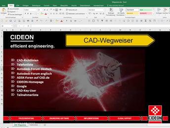 Tipps und Tricks für Autodesk Inventor_Eigene Startseite_Beispiel