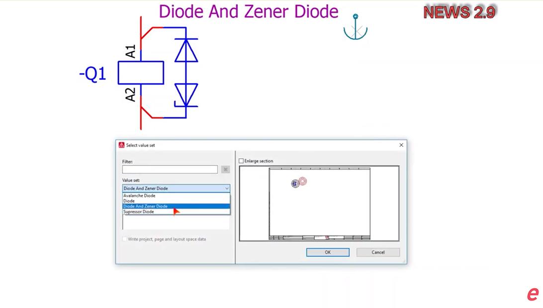 Symbole in Platzhalterobjekten über das Auswählen von Wertesätzen austauschen geht automatisiert in der Eplan Version 2.9.